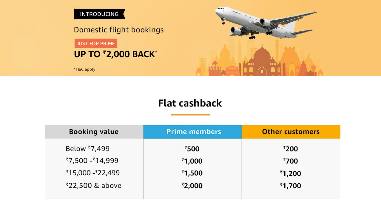 amazon-doesmtic-flight-booking-cashback